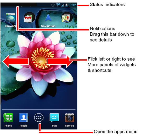 Customize the home screen